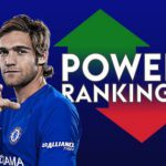 Chelsea wing-back Marcos Alonso tops Sky Sports' Power Rankings