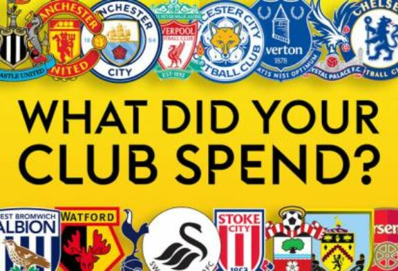 Premier League transfers: How much did your club spend?