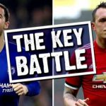 Eden Hazard v Phil Jones: The key battle when Chelsea face Manchester United